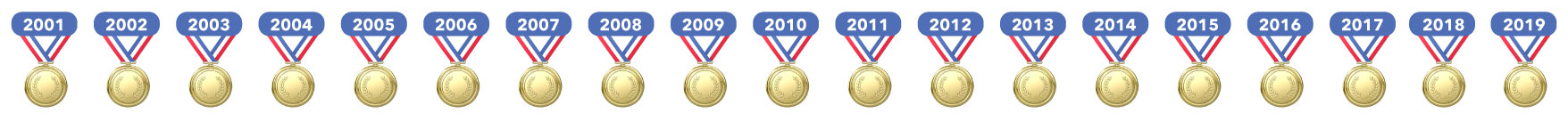 safety medals image