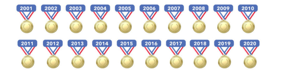 safety medals